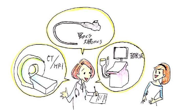 当院での消化器内科の特徴