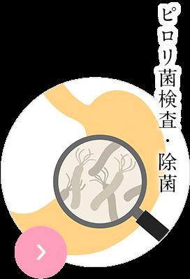 ピロリ菌検査・除菌